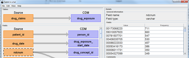 documentation:software:whiterabbit [Observational Health