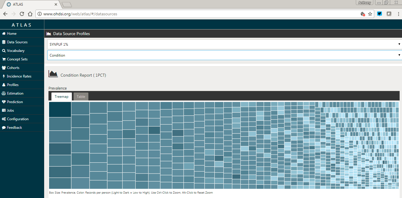 documentation:software:atlas:atlas_data_sources_treemap.png