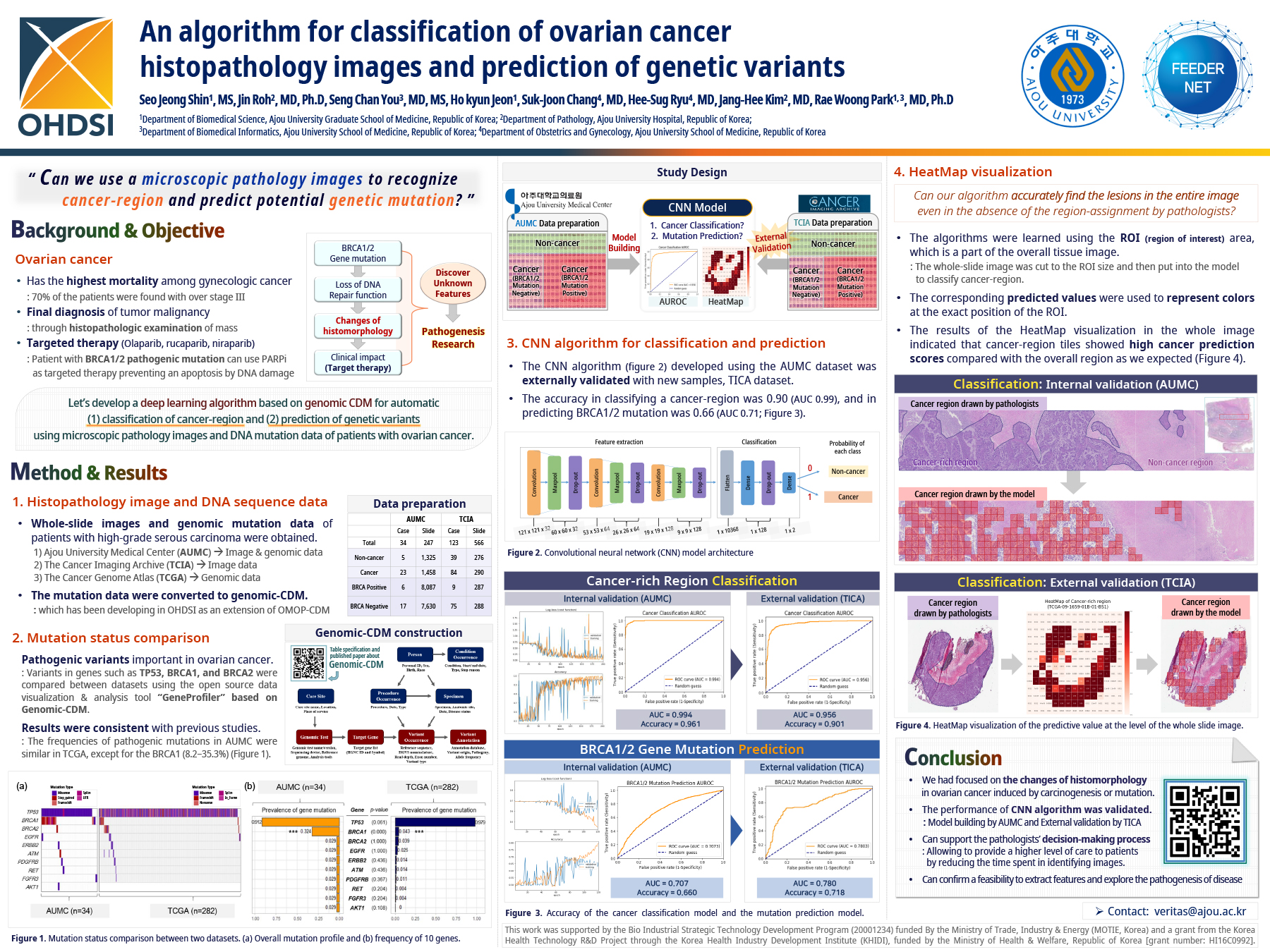 An Algorithm For Classification Of Ovarian Cancer Histopathology Images And Prediction Of Genetic Variants Ohdsi